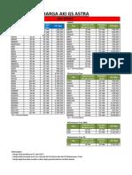 GS Astra.pdf
