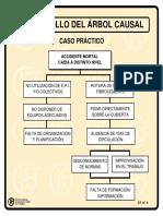 Docslide.net Ejemplo Arbol Causal