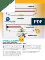 Photoelectric smoke alarm chart.pdf