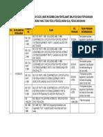 Senarai Rujukan Bomba Sijil Rujukan Bahan MS Standard