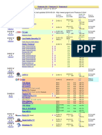 Thaicom 5 frequency list as august 2017