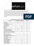 15 question sharepoint risk assessment share point digital