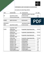 RECONOC_CRED_GRADOS_UNED.pdf