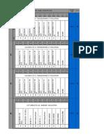 Cr Ft Labels Lot 2.8.16