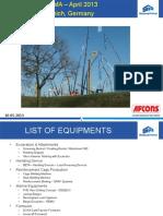Equipments - Germany Exhibition