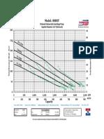 88HST (12.5) Pump Curve.pdf