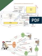 Returns_mechanism_in_gst.pdf