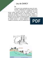 Ley de DARCY.pptx