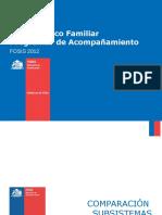 IEF Programas de Acompañamiento