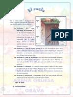 Capas del suelo-Tipos de suelo.docx