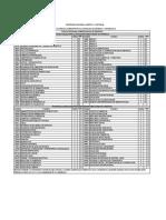Portafolio_de_Cursos_Obligatorios_y_Electivos.pdf