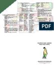 Leaflet Nutrisi Bagi Ibu Hamil
