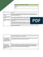 2. L.  MODELO PARA ANÁLISIS Y REPORTE DE LECTURA. LA QUINTA DISCIPLINA.pdf