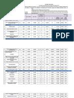 Formatos Informe Finaciero y Cronograma Proyecto Deportivo