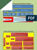 Organizador_3 (1).pdf
