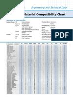 Material compatibility guide 3.pdf
