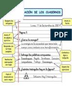 Presentacion de Cuadernos
