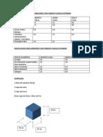 Dosificaciones Para Hormigones Con Cement Viacha