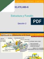 Curso Estructura Funciones Cargadores Frontales Wa380 430 470 480 6 Komatsu Componentes Diagramas Partes Sistemas