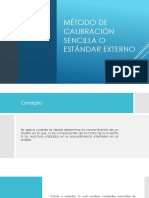Metodo de Calibración Sencilla o Estándar Externo by Antrackz!
