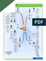 mapamentalescuelasadministracion-120527143616-phpapp02.pdf