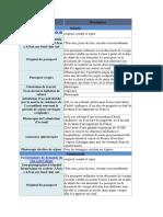 Document a fournir.docx