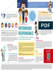 Infografia Paternidad Responsable
