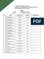 Daftar Hadir Peleton Wanita