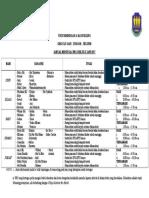 Jadual Bertugas PRS