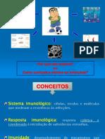 AULA 1 - Conceitos, Propriedades Gerais