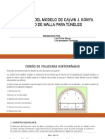 APLICACIÓN DEL MODELO DE KONYA.pptx