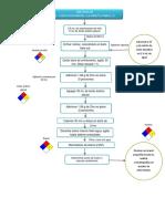 Diagrama-P3.-Farmo.docx