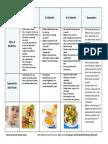 appropriate starter foods pdf