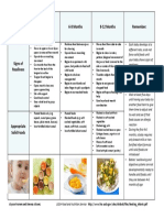 appropriate starter foods pdf