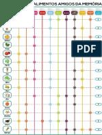 Tabela de Alimentos Amigos Da Memoria Victor Ribeiro Estrategias de Aprovacao