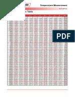 Resistor Measurement Chart