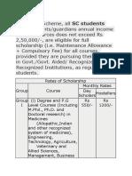SC ST Scheme