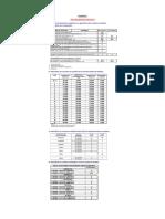 18 Calculos Formulacion y Evaluacion Soritor.xls