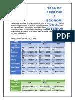 Tasa de apertura Económica en países de Sudamérica
