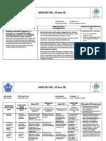 Analisis Skl (Adm_umum)