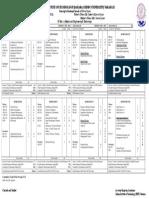 IIT BHU Transcript Format
