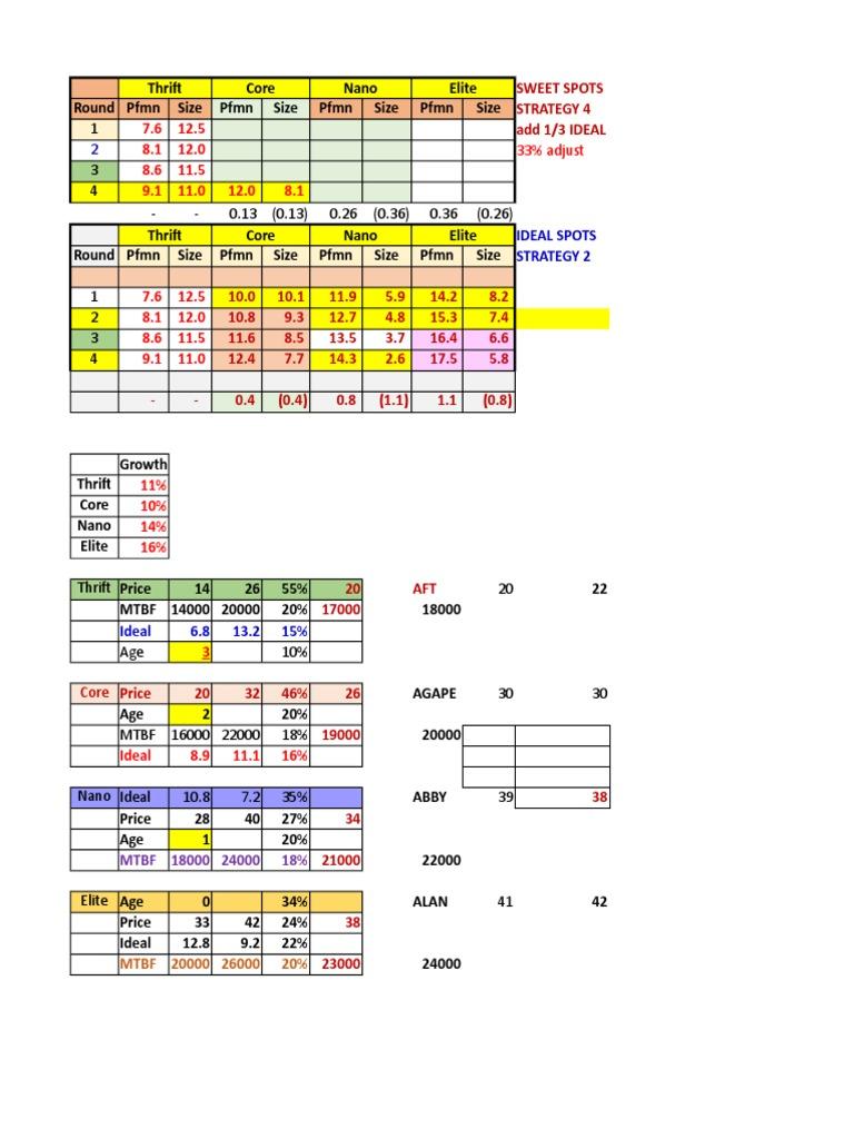 Capsim - COMPXM - Prediction and Calculation - Sample 1   Labour