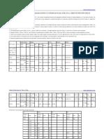 ASTM A271.pdf