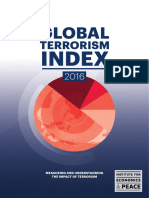 Global Terrorism Index 2016