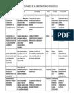 plandeactividadesdelacomisintcnicopedaggica-130812231118-phpapp02.docx