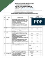 9.1.1 Ep 2 Fix Daftar Indikator Mutu Layanan Klinis