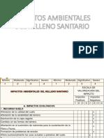 Ejemplo Relleno Sanitario Identificación de Impactos