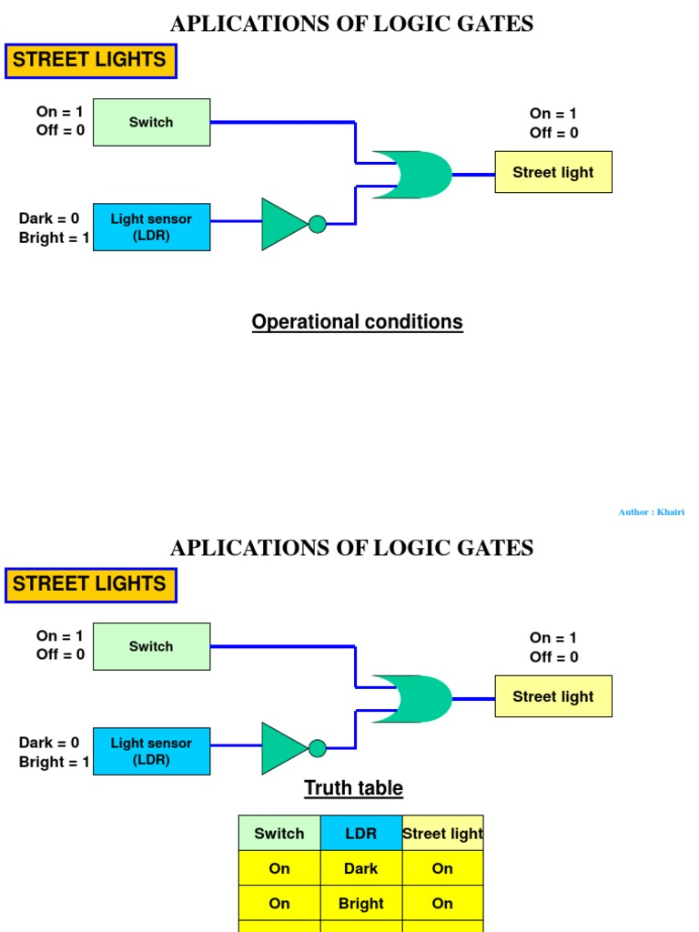Famous Ldr Street Light Image Collection - Wiring Diagram Ideas ...