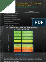 Exposicion Unidad 5.1.Pptx