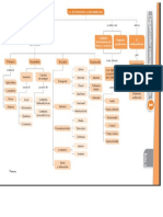 mapa+conceptual+de+la+economia.docx